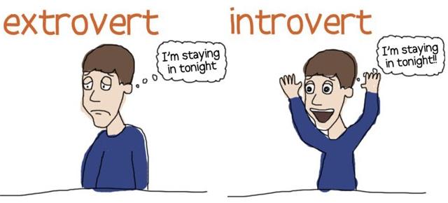 Особенности интровертов. Как понять, что ты интроверт