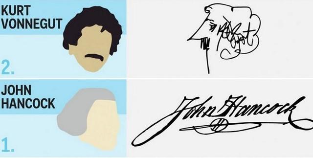 Самые крутые автографы знаменитостей