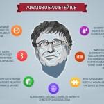 Семь фактов про Билла Гейтса, о которых вы не знали