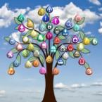 Зарубежные социальные сети «com». Чем заменить ВКонтакте и Facebook