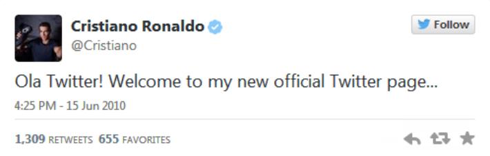 Первый твит Роналду: «Приветы»