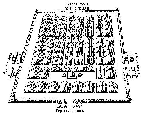 Военные технологии древних римлян: Укрепленный лагерь