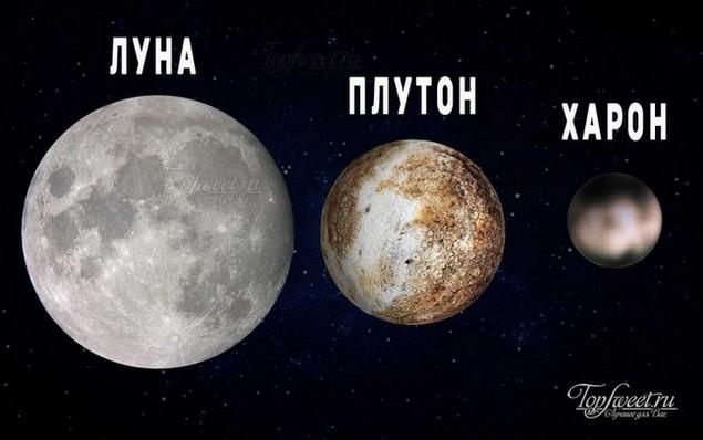 Плутон и Луна